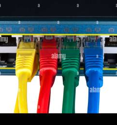 rainbow colored ethernet network cables connected to a switch isolated on white background top view [ 1300 x 959 Pixel ]