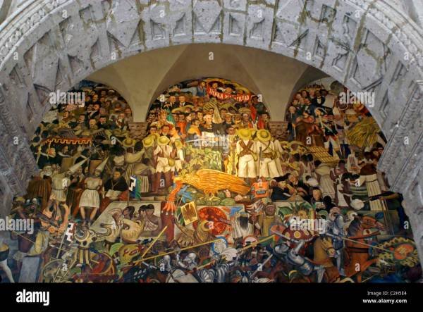 History of Mexico Mural Diego Rivera