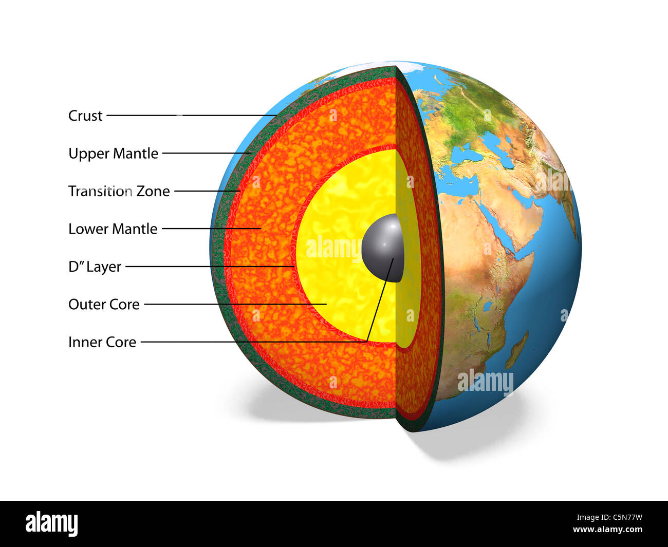 hight resolution of inner structure of the earth with captions stock image