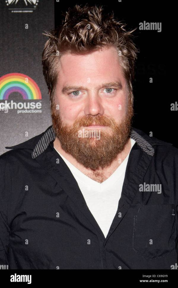 20 Ryan Dunn Pictures And Ideas On Stem Education Caucus