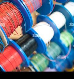 reels of cables [ 1300 x 955 Pixel ]