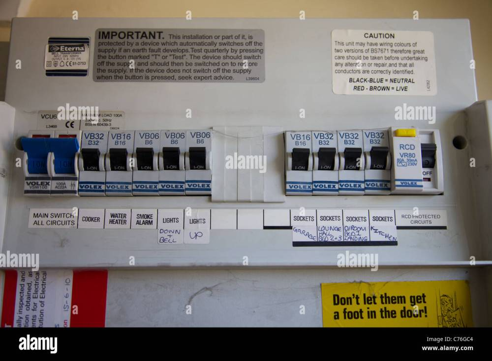 medium resolution of domestic fuse box stock photos domestic fuse box stock images alamy domestic fuse box regulations domestic fuse box