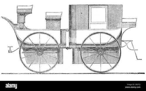 small resolution of royal mail coach post horse drawn carriage postal delivery service carriage chariot stagecoach cart omnibus wagon