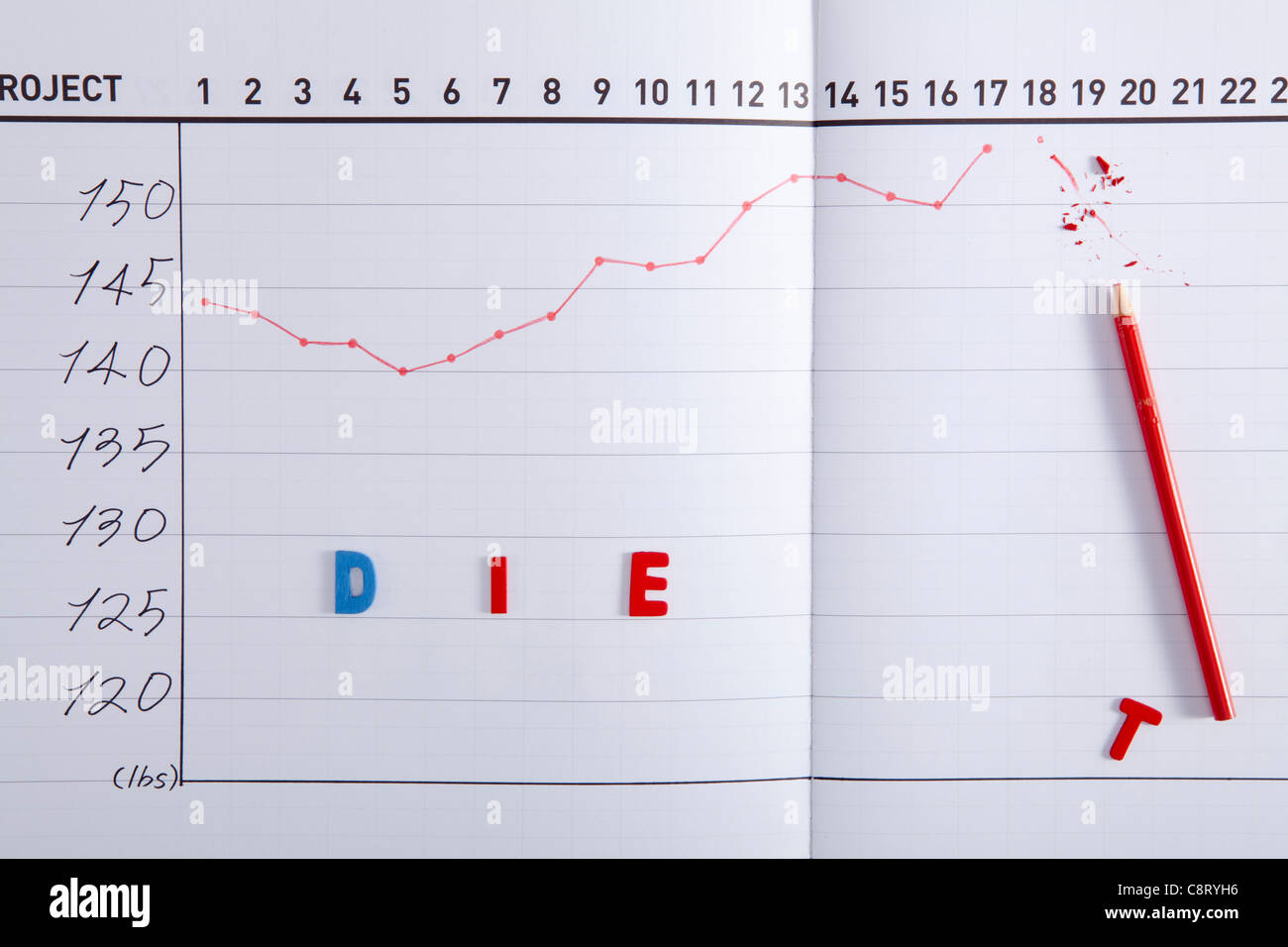 hight resolution of close up of line graph chart with broken red pencil and text stock image