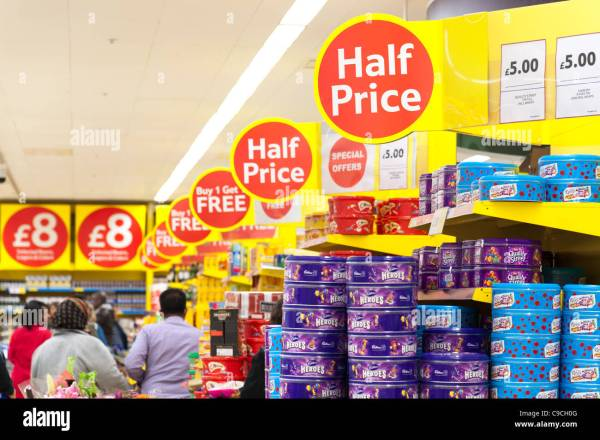 Supermarket Price Signs
