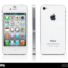 Back Of Iphone 4s Diagram Story Plot Blank White Apple Smartphone Shown From Three Sides