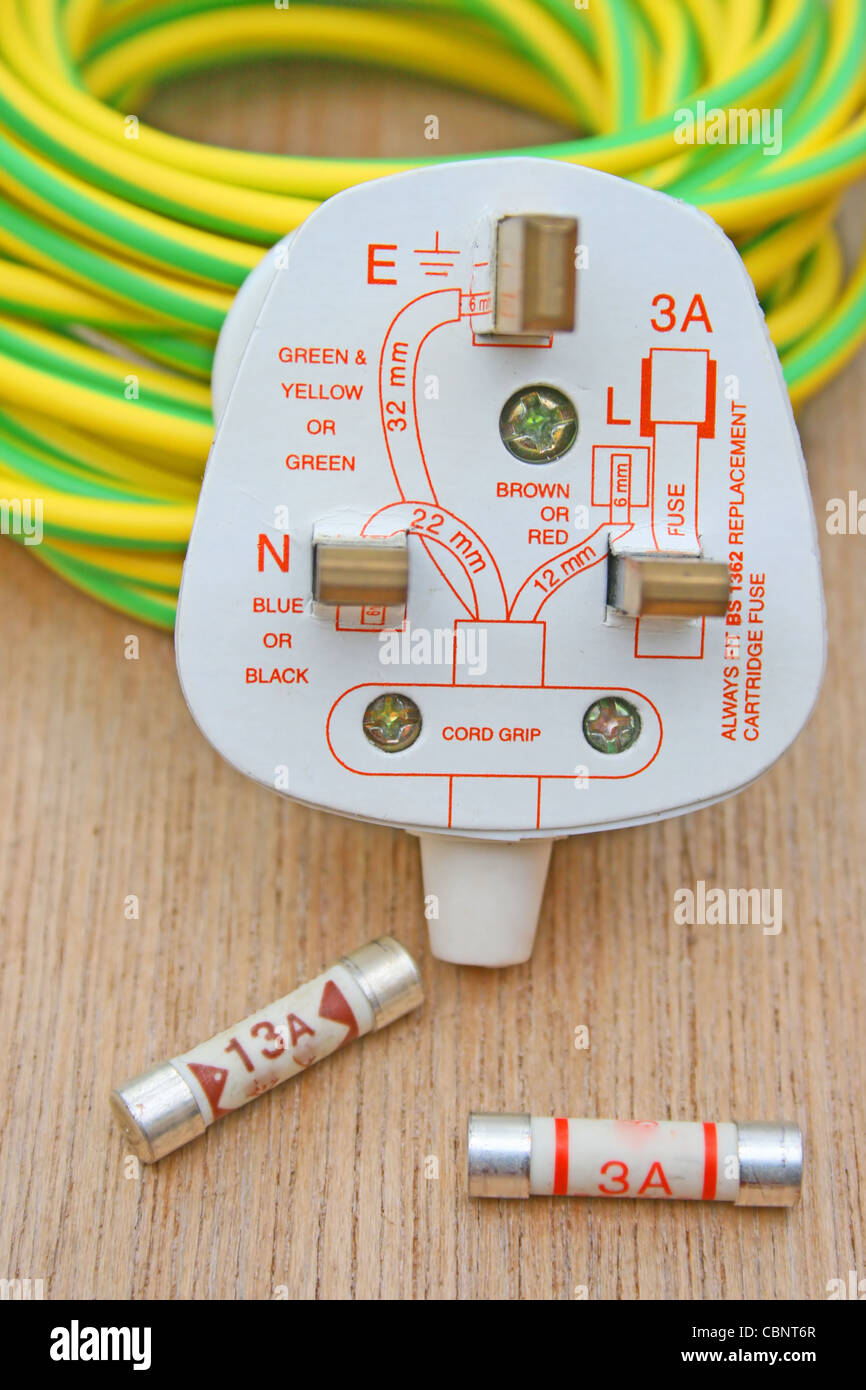 medium resolution of three pin electrical plug with a diagram and fuses and earth wire sleeving