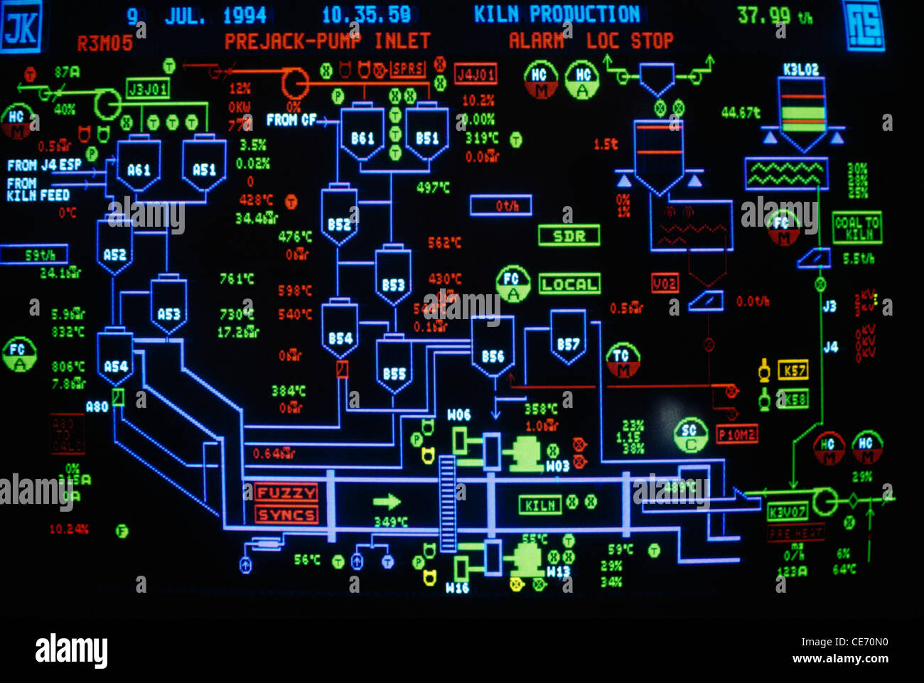 cement process flow diagram 99 ford expedition fuse panel hma 84084 : control chart display computer screen ...