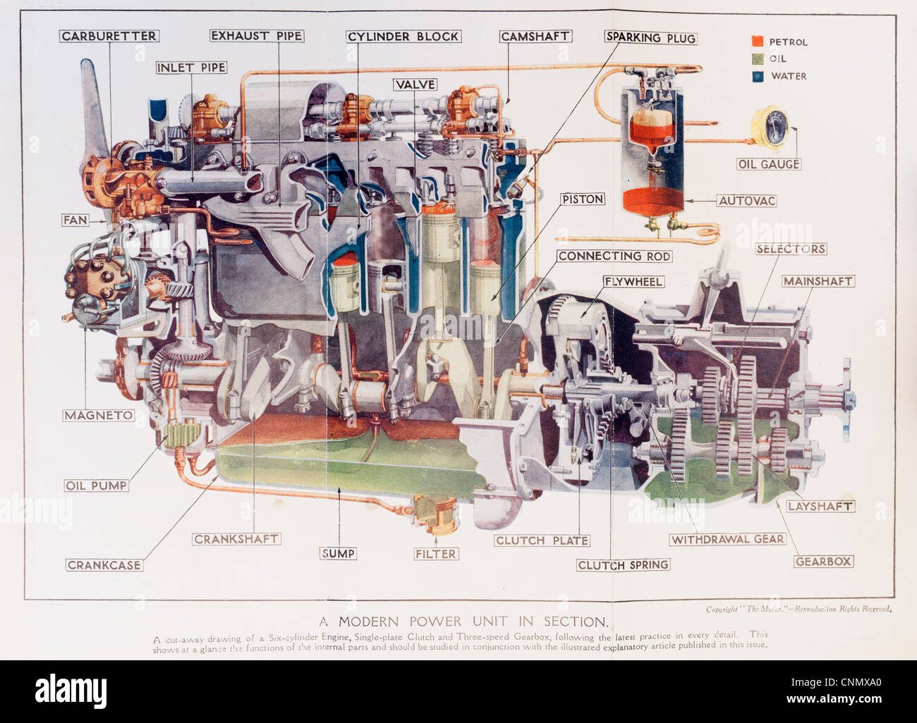 hight resolution of 1920s motor manual colour diagram of how the engine and gearbox of a 1927 car