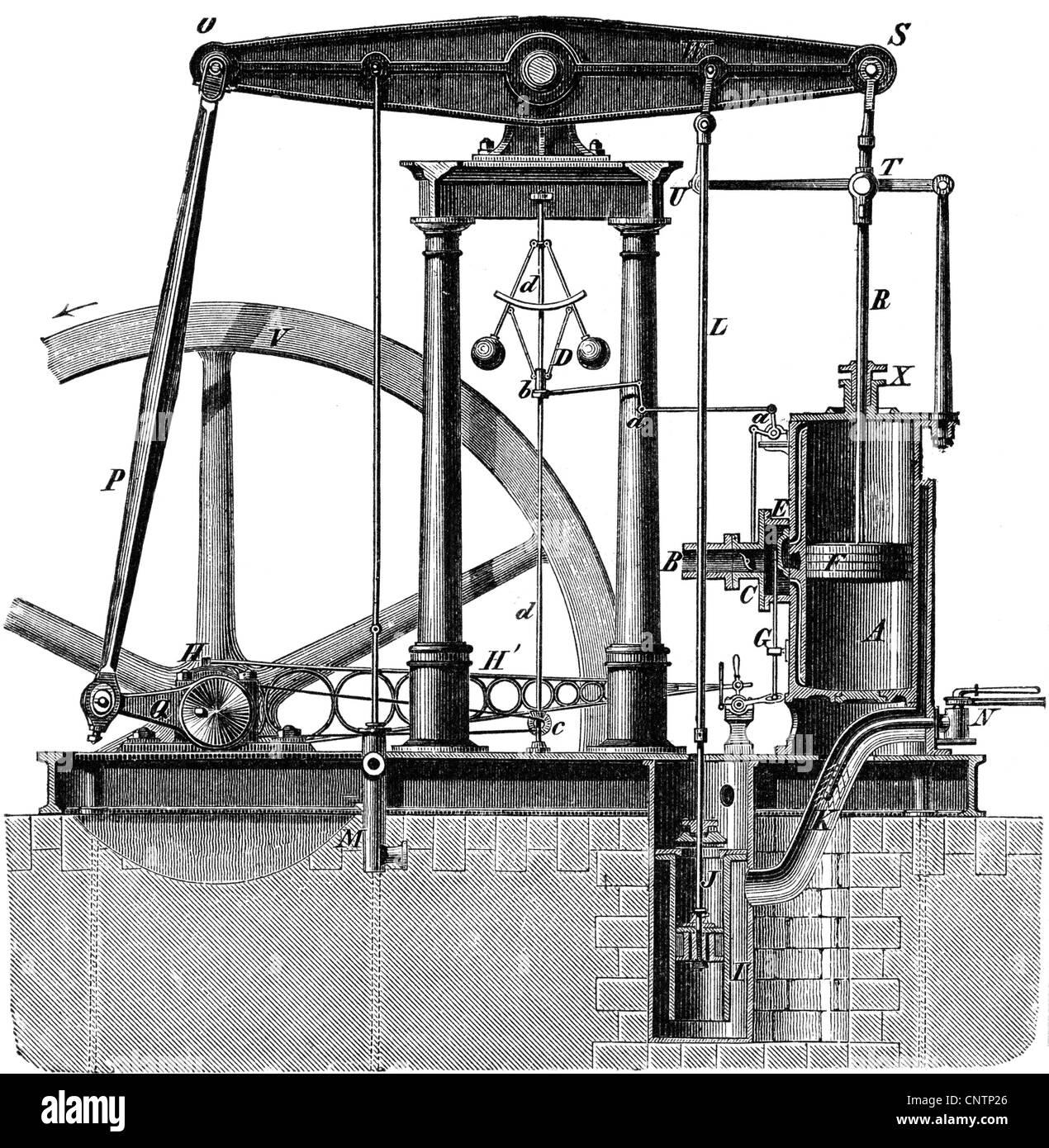 james watt steam engine diagram loncin 110 quad wiring stock photos and