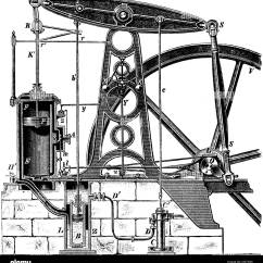 James Watt Steam Engine Diagram Saab 9 5 Parts Stock Photos And