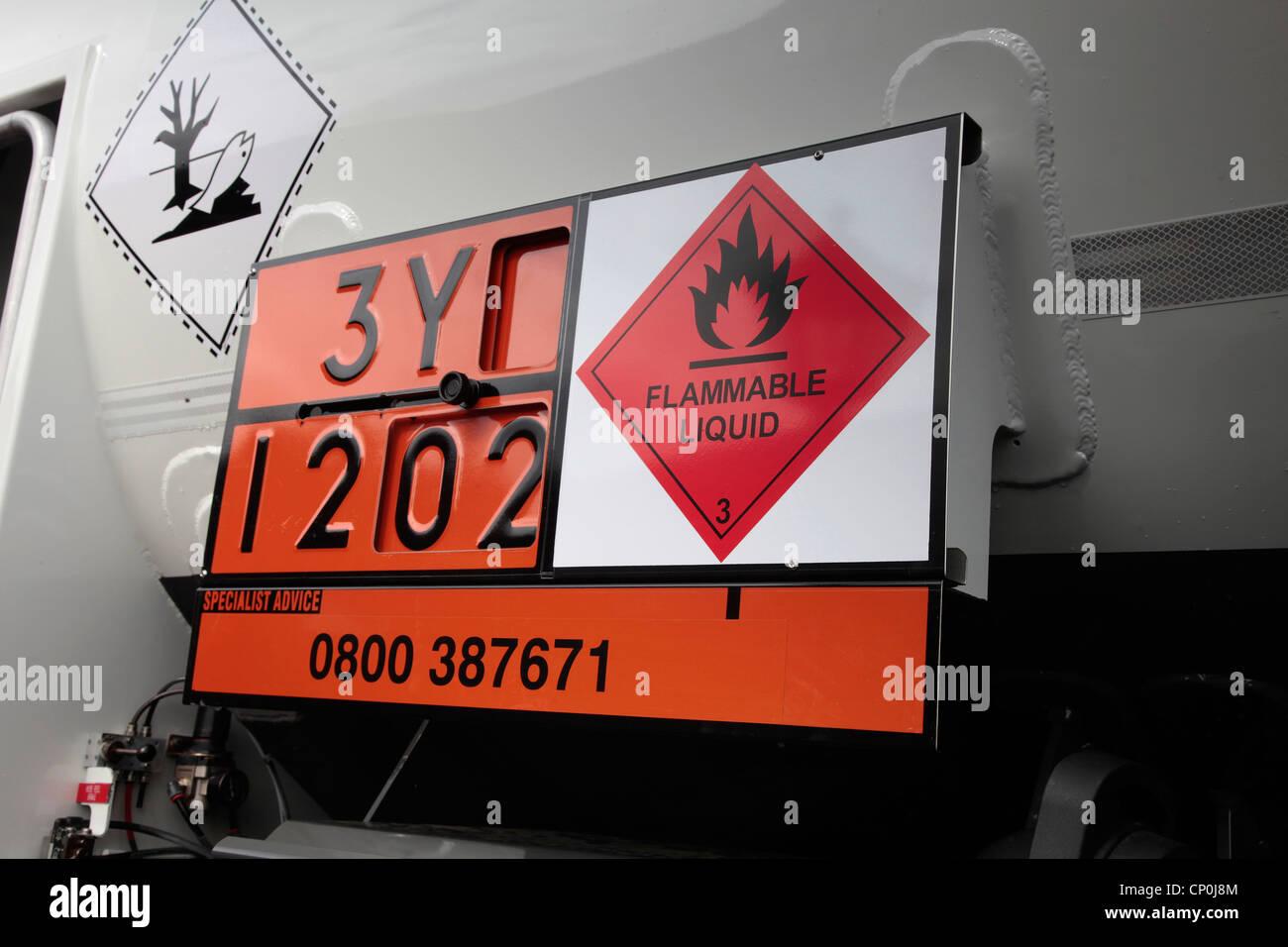 Flammable Gas Fires Worksheet