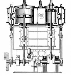 receiver compound engine for the propulsion of ships propellers steam engine piston heat [ 1125 x 1390 Pixel ]