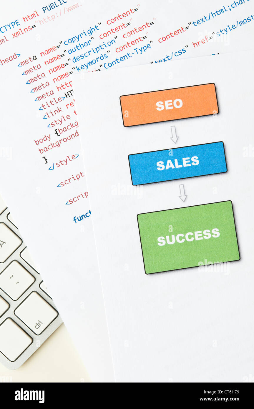 hight resolution of search engine optimization planning with diagram html and computer keyboard