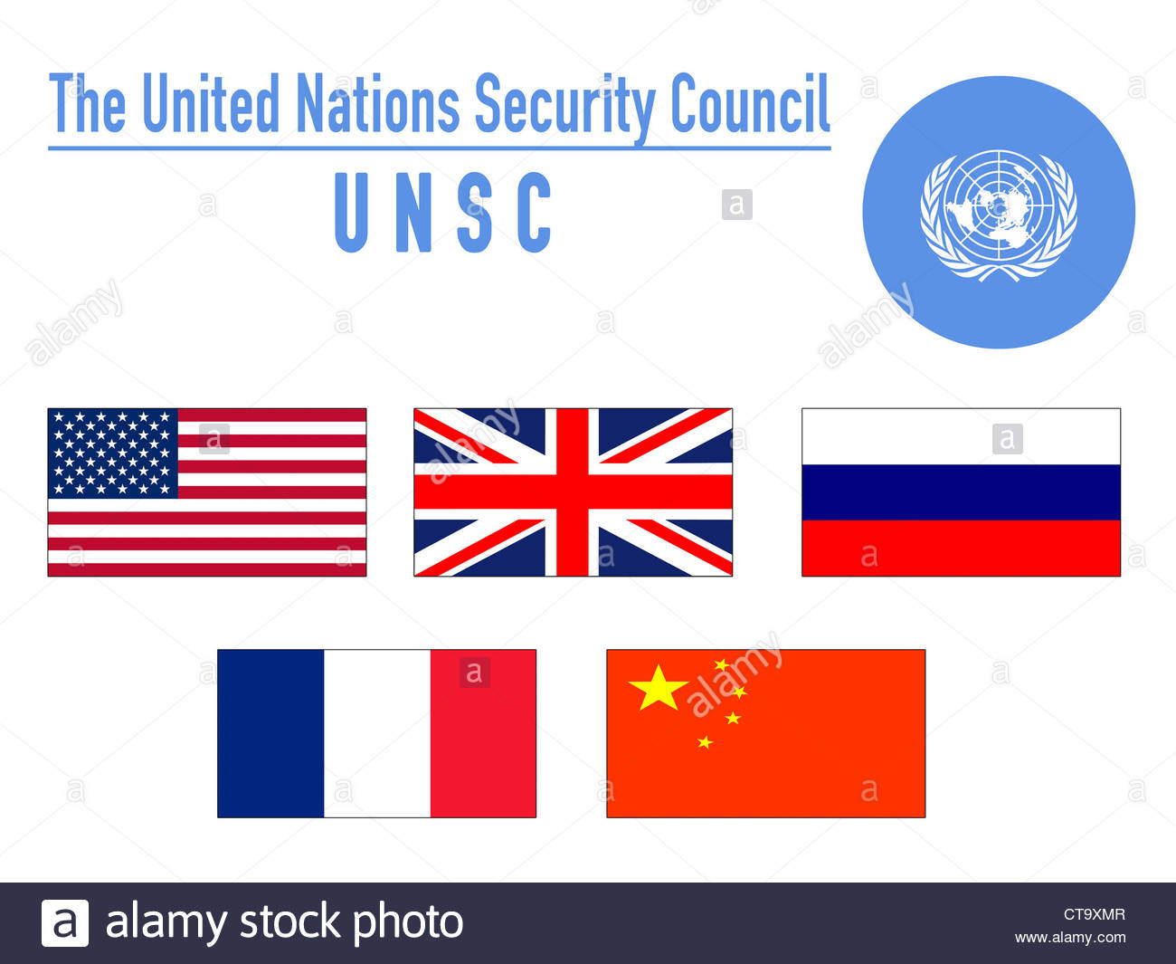 The United Nations Security Council Unsc Stock Photo