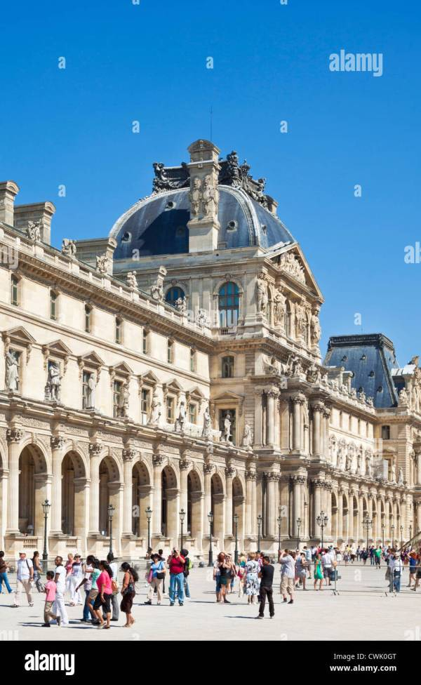 Paris Art Museums and Galleries