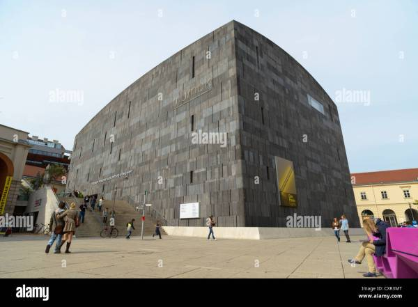 Mumok Museum Of Modern Art Museumsquartier Vienna