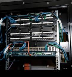 cat5 5e computer patch panel rack cables [ 1300 x 955 Pixel ]