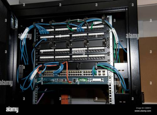 small resolution of cat5 wiring panel wiring diagramcat5 wiring panel number 1 wiring diagram sitecat5 wiring panel wiring diagram