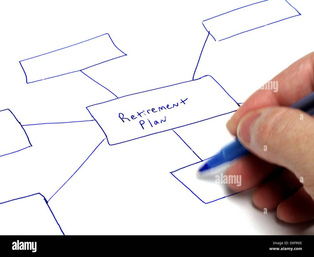 medium resolution of hand writing a diagram on a paper for business planning