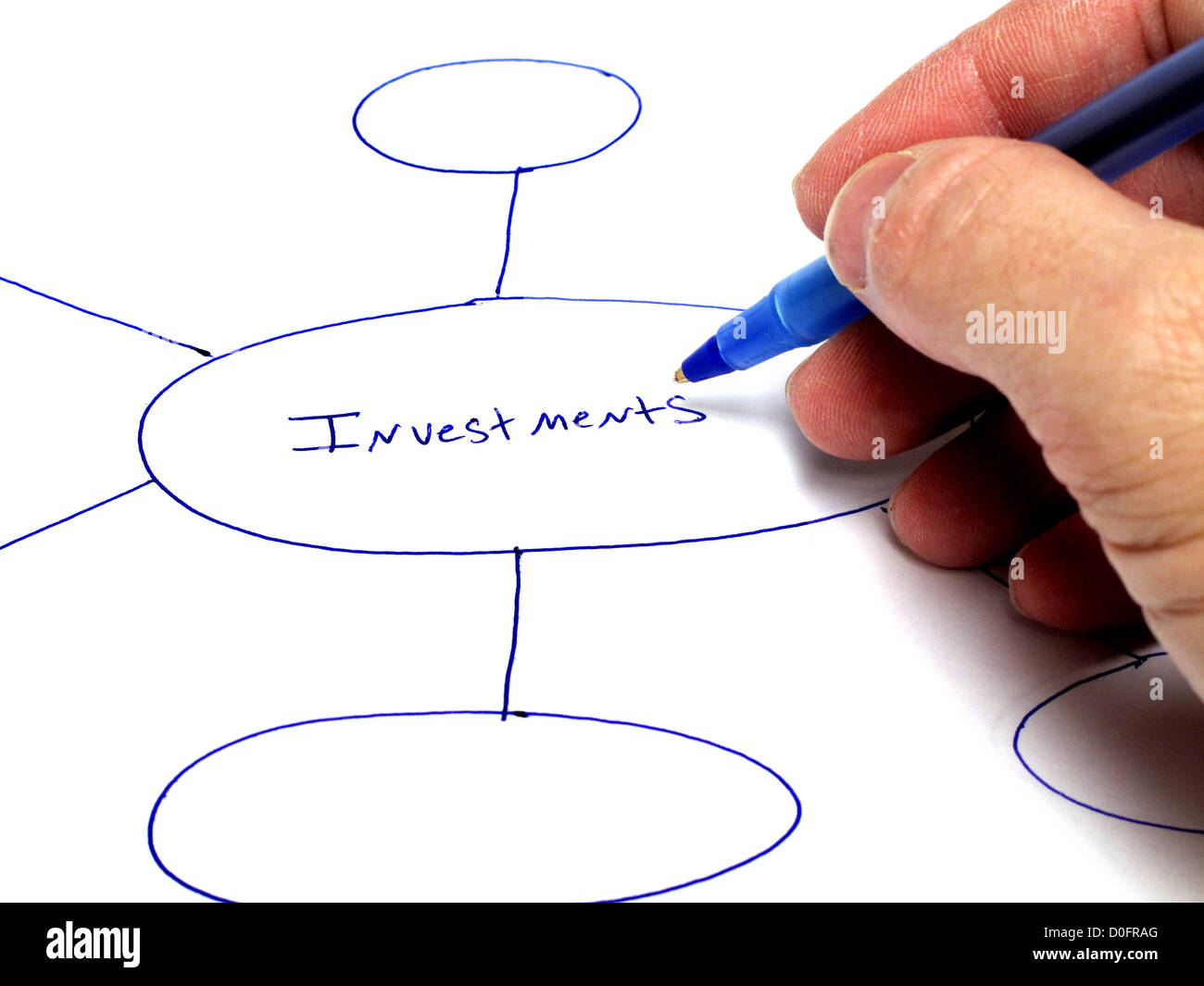 hight resolution of hand writing a diagram on a paper for business planning