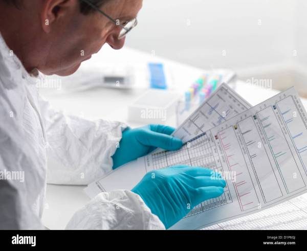 Forensic Science Stock &