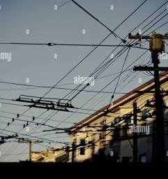 overhead street car cables san francisco california usa [ 1300 x 955 Pixel ]