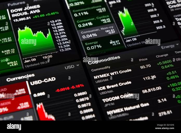 Bloomberg App On Apple Ipad Tablet Showing Live Stock Market News And Finance Data Stock Photo Alamy
