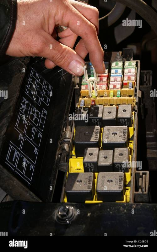 small resolution of changing a fuse in a car fusebox stock image