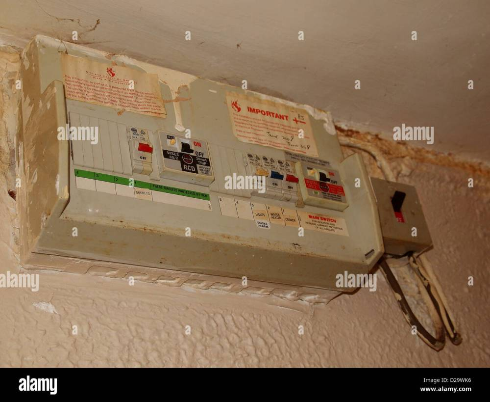 medium resolution of old fuse box at the incoming power supply in to a flat or apartment