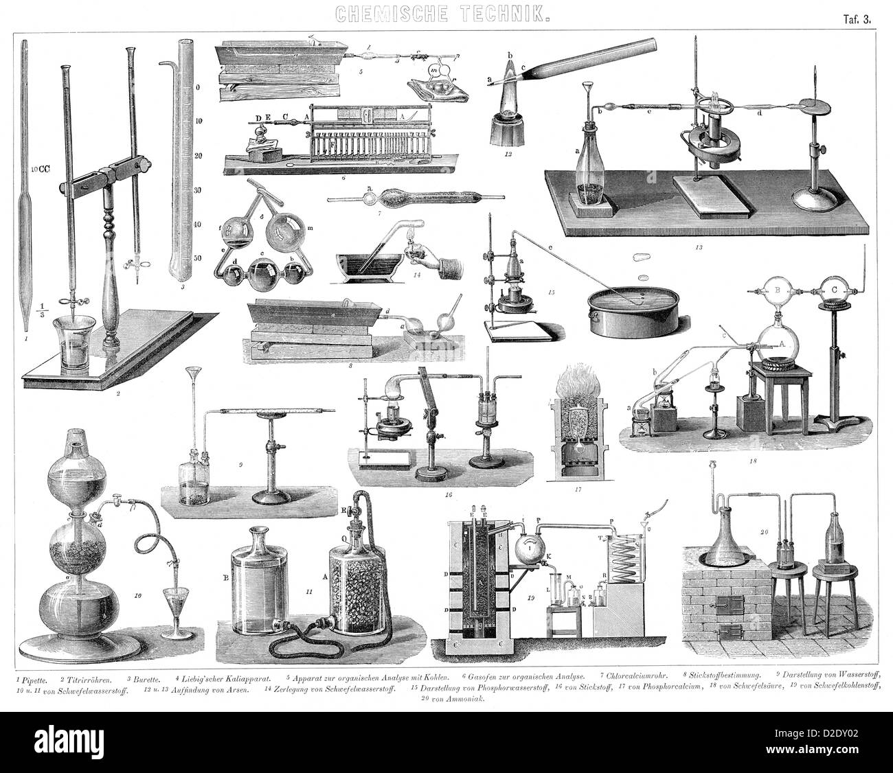 Vintage Chemistry Equipment From The 19th Century Stock Photo Royalty Free Image