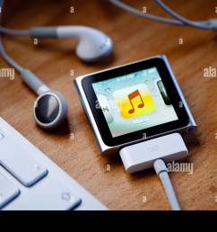 ipod nano with a cable attached sits on a desk next to apple earbud headphones and a computer keyboard  [ 1300 x 956 Pixel ]