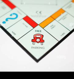 free parking on a monopoly board game  [ 1300 x 956 Pixel ]