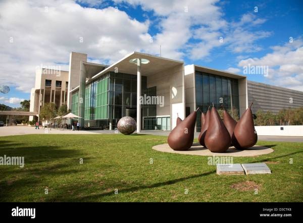 Canberra National Gallery Art