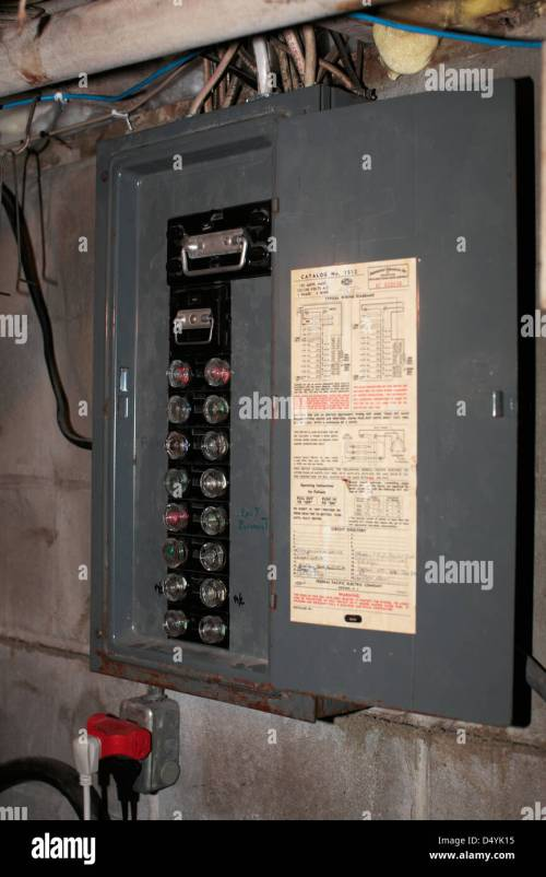 small resolution of old style fuse and box wiring diagram home 220v fuse box old style fuse box stock