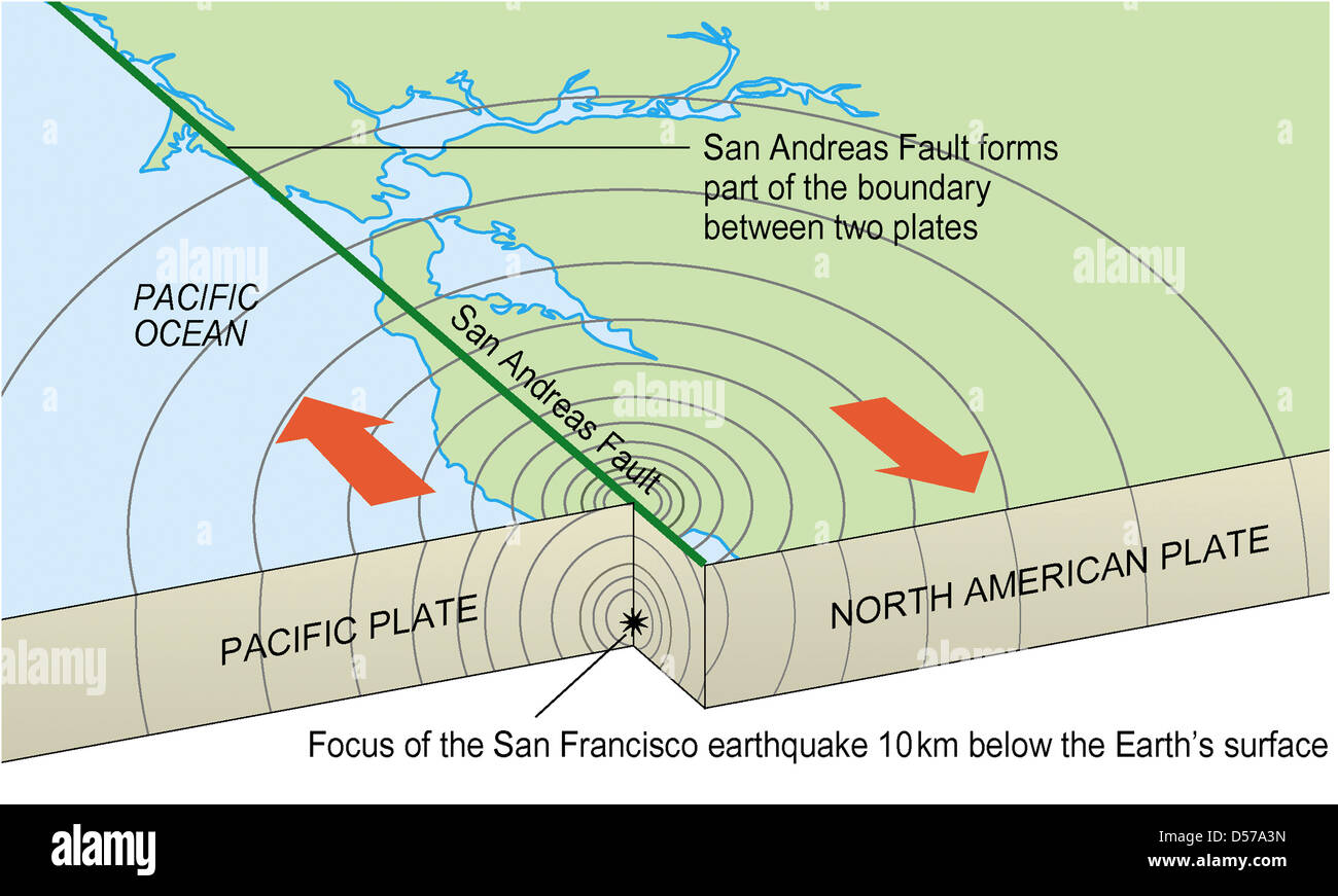 hight resolution of san andreas fault stock photo