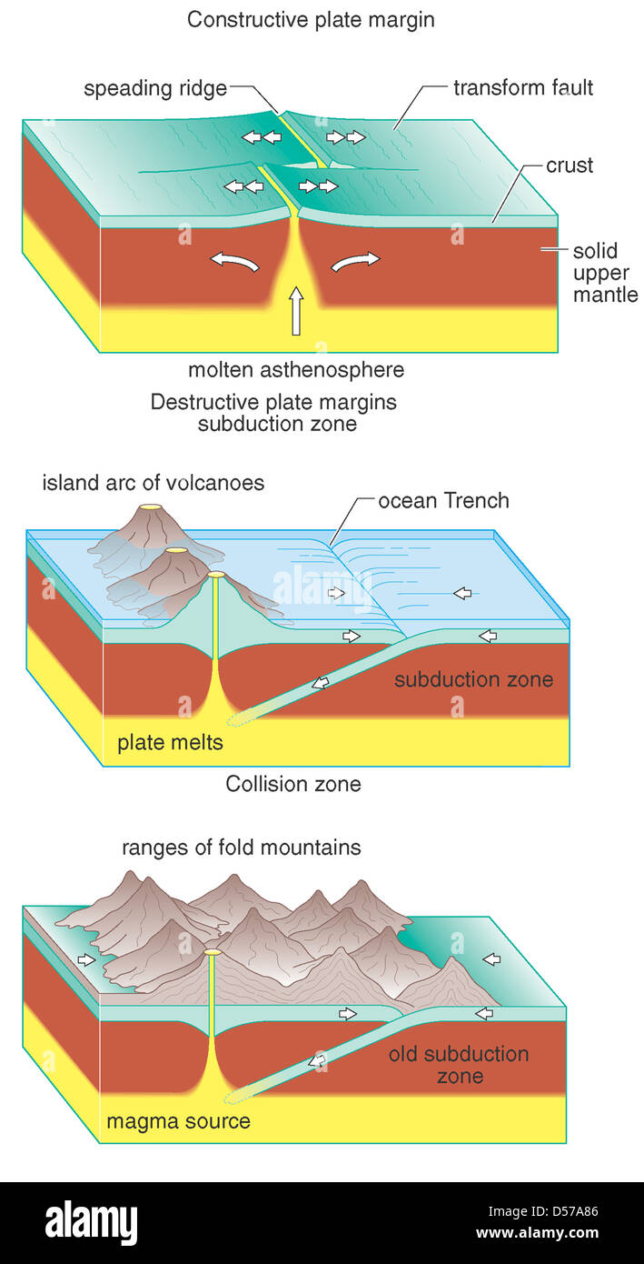 hight resolution of volcanic plates