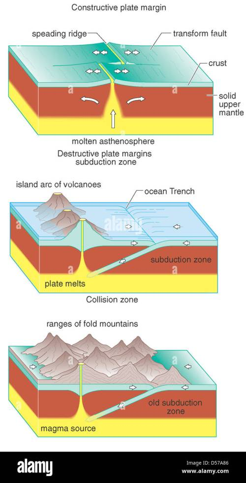 small resolution of volcanic plates