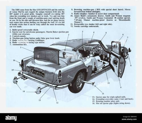 small resolution of schematic blueprint of the aston martin db5 famous for being the first and most recognised cinematic james bond car