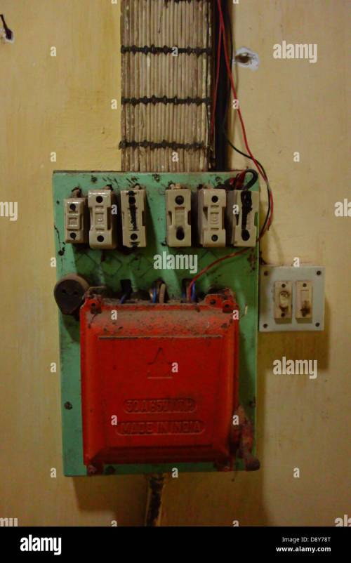 small resolution of red fuse box wiring diagram samplered fuse box wiring diagram kino der toten red fuse box