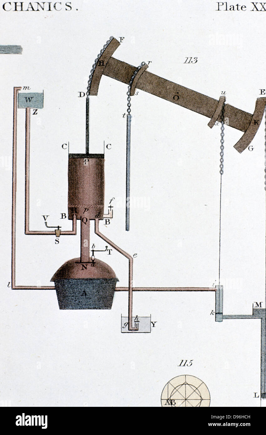 hight resolution of schematic view of newcomen steam engine thomas newcomen 1663 1729 english inventor and engineer early 19th century