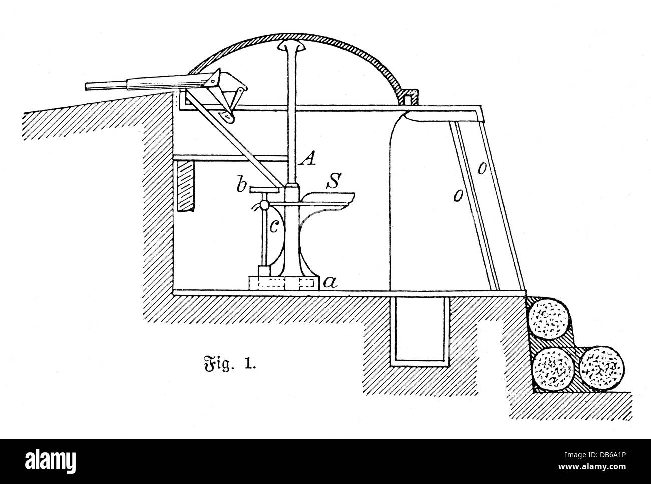 Cross Section Trench Warfare Diagram
