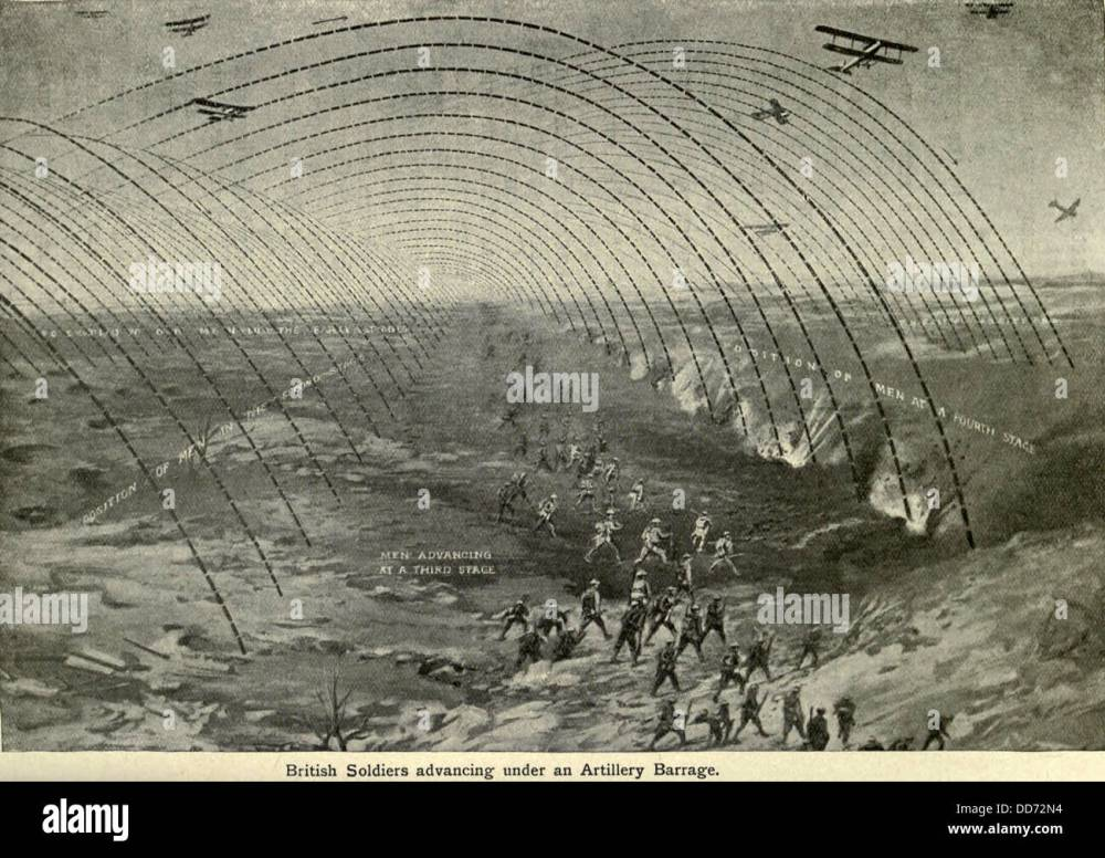 medium resolution of diagram of british soldiers advancing under a creeping artillery barrage western front ca 1915 1918