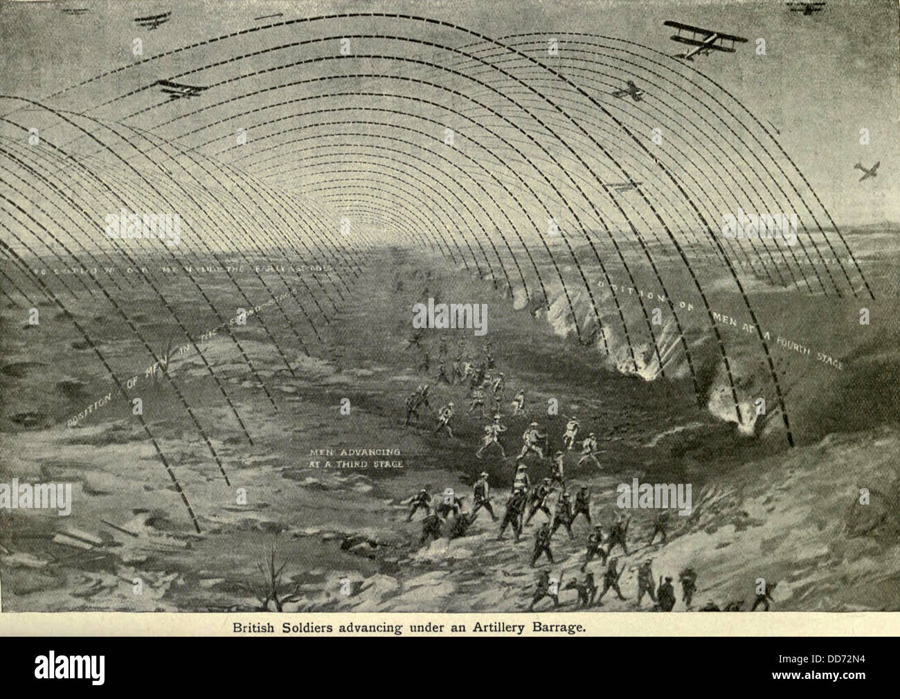 hight resolution of diagram of british soldiers advancing under a creeping artillery barrage western front ca 1915 1918