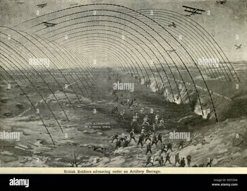 small resolution of diagram of british soldiers advancing under a creeping artillery barrage western front ca 1915 1918