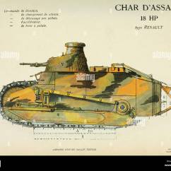 Ww1 Tank Diagram 1994 Jeep Grand Cherokee Radio Wiring World War 1 French Renault With Camouflage Paint Was