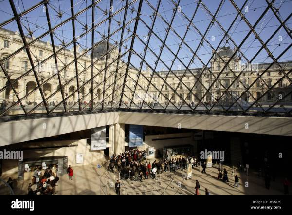 Musee Du Louvre Stock &