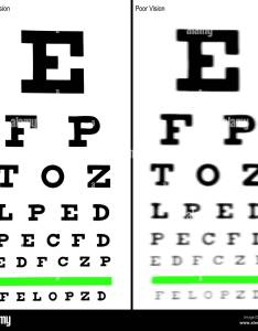 Good and poor eye chart illustrations stock image also visual acuity photos  images rh alamy