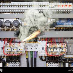 Electrical Panel Hazards Boat Running Light Wiring Diagram Overloaded Circuit Causing Short And