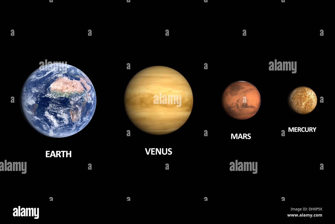 Sun Earth Comparison Stock Photos Amp Sun Earth Comparison